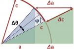 Pythagoras_limit